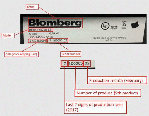 Blomberg and Summit electric ranges